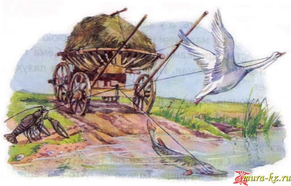 Аққу, шортан һәм шаян - Ахмет Байтұрсынов